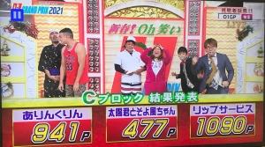 優勝はリップサービス!「新春!Oh笑いO-1グランプリ2021」【沖縄のお笑い大会】_Cブロック結果