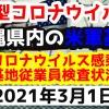 【2021年3月1日】沖縄県内の米軍基地内における新型コロナウイルス感染状況と基地従業員検査状況