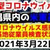 【2021年3月22日】沖縄県内の米軍基地内における新型コロナウイルス感染状況と基地従業員検査状況