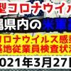 【2021年3月27日】沖縄県内の米軍基地内における新型コロナウイルス感染状況と基地従業員検査状況