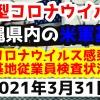 【2021年3月31日】沖縄県内の米軍基地内における新型コロナウイルス感染状況と基地従業員検査状況
