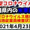 【2021年4月23日】沖縄県内の米軍基地内における新型コロナウイルス感染状況と基地従業員検査状況