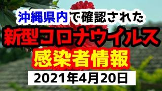 2021年4月20日に発表された沖縄県内で確認された新型コロナウイルス感染者情報一覧