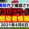 2021年4月6日に発表された沖縄県内で確認された新型コロナウイルス感染者情報一覧