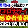 2021年6月30日に発表された沖縄県内で確認された新型コロナウイルス感染者情報一覧