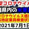 【2021年7月1日】沖縄県内の米軍基地内における新型コロナウイルス感染状況と基地従業員検査状況