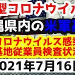 【2021年7月16日】沖縄県内の米軍基地内における新型コロナウイルス感染状況と基地従業員検査状況