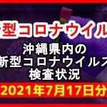 【2021年7月17日】沖縄県内の米軍基地内における新型コロナウイルス感染状況と基地従業員検査状況