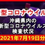 【2021年7月19日】沖縄県内の米軍基地内における新型コロナウイルス感染状況と基地従業員検査状況