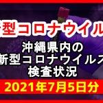 【2021年7月5日分】沖縄県内で実施されている新型コロナウイルスの検査状況について