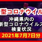 【2021年7月7日分】沖縄県内で実施されている新型コロナウイルスの検査状況について