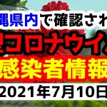 2021年7月10日に発表された沖縄県内で確認された新型コロナウイルス感染者情報一覧