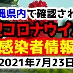 2021年7月23日に発表された沖縄県内で確認された新型コロナウイルス感染者情報一覧