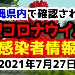 2021年7月27日に発表された沖縄県内で確認された新型コロナウイルス感染者情報一覧
