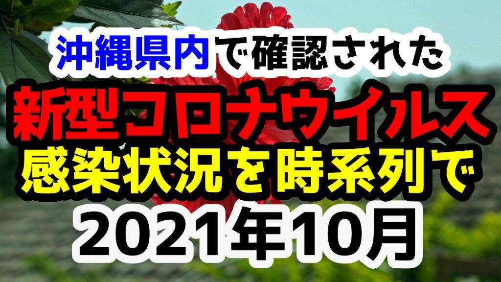 【2021年10月】沖縄県内で確認された新型コロナウイルスの感染状況について経緯を時系列にまとめてみた※随時更新