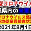 【2021年8月1日】沖縄県内の米軍基地内における新型コロナウイルス感染状況と基地従業員検査状況