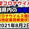 【2021年8月2日】沖縄県内の米軍基地内における新型コロナウイルス感染状況と基地従業員検査状況
