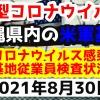 【2021年8月30日】沖縄県内の米軍基地内における新型コロナウイルス感染状況と基地従業員検査状況