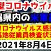 【2021年8月4日】沖縄県内の米軍基地内における新型コロナウイルス感染状況と基地従業員検査状況