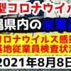 【2021年8月8日】沖縄県内の米軍基地内における新型コロナウイルス感染状況と基地従業員検査状況
