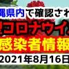 2021年8月16日に発表された沖縄県内で確認された新型コロナウイルス感染者情報一覧