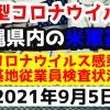【2021年9月5日】沖縄県内の米軍基地内における新型コロナウイルス感染状況と基地従業員検査状況