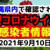 2021年9月10日に発表された沖縄県内で確認された新型コロナウイルス感染者情報一覧