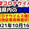 【2021年10月16日】沖縄県内の米軍基地内における新型コロナウイルス感染状況と基地従業員検査状況