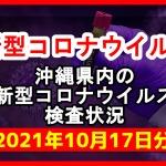 【2021年10月17日分】沖縄県内で実施されている新型コロナウイルスの検査状況について