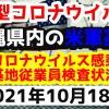 【2021年10月18日】沖縄県内の米軍基地内における新型コロナウイルス感染状況と基地従業員検査状況