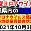 【2021年10月3日】沖縄県内の米軍基地内における新型コロナウイルス感染状況と基地従業員検査状況