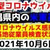 【2021年10月6日】沖縄県内の米軍基地内における新型コロナウイルス感染状況と基地従業員検査状況
