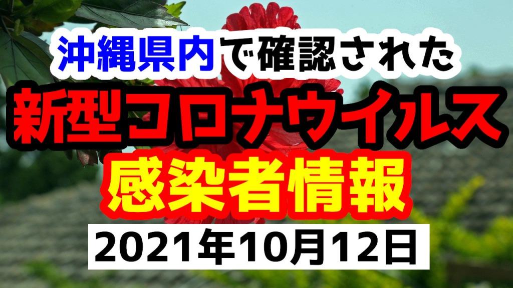 2021年10月12日に発表された沖縄県内で確認された新型コロナウイルス感染者情報一覧