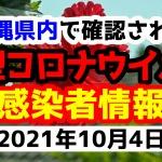 2021年10月4日に発表された沖縄県内で確認された新型コロナウイルス感染者情報一覧