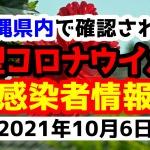 2021年10月6日に発表された沖縄県内で確認された新型コロナウイルス感染者情報一覧