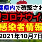 2021年10月7日に発表された沖縄県内で確認された新型コロナウイルス感染者情報一覧