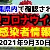 2021年9月30日に発表された沖縄県内で確認された新型コロナウイルス感染者情報一覧